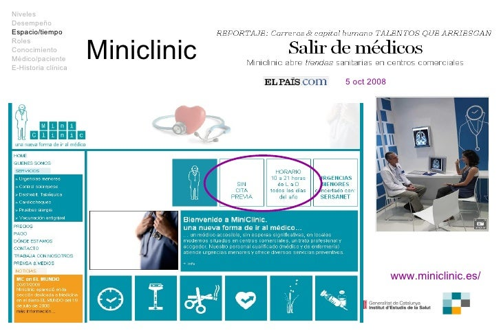 Miniclinic 5 oct 2008 www.miniclinic.es/ Niveles Desempeño Espacio/tiempo Roles Conocimiento Médico/paciente E-Historia cl...
