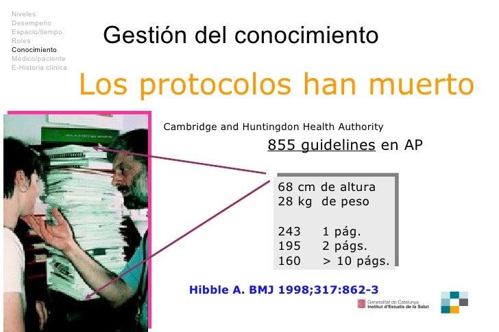 Gestión del conocimiento Los protocolos han muerto Niveles Desempeño Espacio/tiempo Roles Conocimiento Médico/paciente E-H...