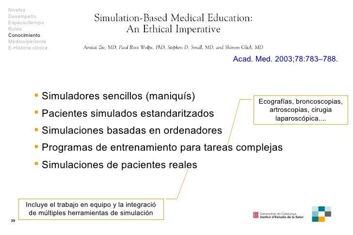 Acad. Med. 2003;78:783–788. <ul><li>S imula d ores  sencillos (maniquís)  </li></ul><ul><li>Pacientes simulados estandarit...