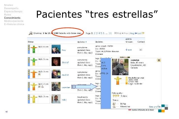 """Pacientes """"tres estrellas"""" Niveles Desempeño Espacio/tiempo Roles Conocimiento Médico/paciente E-Historia clínica"""