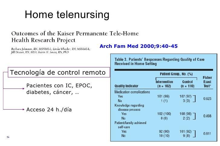 Home telenursing Arch Fam Med 2000;9:40-45 Tecnología de control remoto  Pacientes con IC, EPOC, diabetes, cáncer, .. Acce...