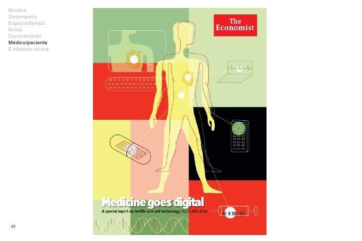 Niveles Desempeño Espacio/tiempo Roles Conocimiento Médico/paciente E-Historia clínica
