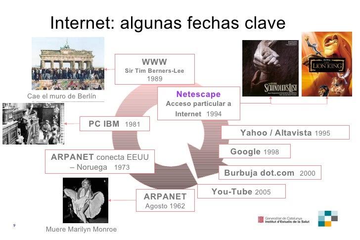 Internet: algunas fechas clave ARPANET Agosto 1962 You-Tube  2005 Yahoo / Altavista  1995 Muere Marilyn Monroe ARPANET  co...
