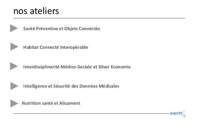 nos ateliers Habitat Connecté Interopérable Interdisciplinarité Médico-Sociale et Silver Economie Intelligence et Sécurité...