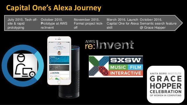 AWS re:Invent 2016: How Capital One Built a Voice-Based
