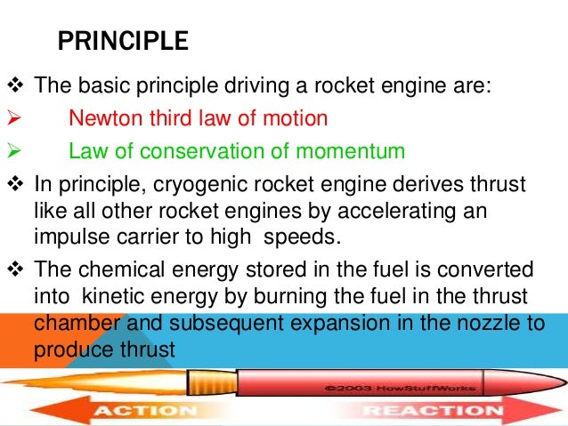 cryogenic engine is used in