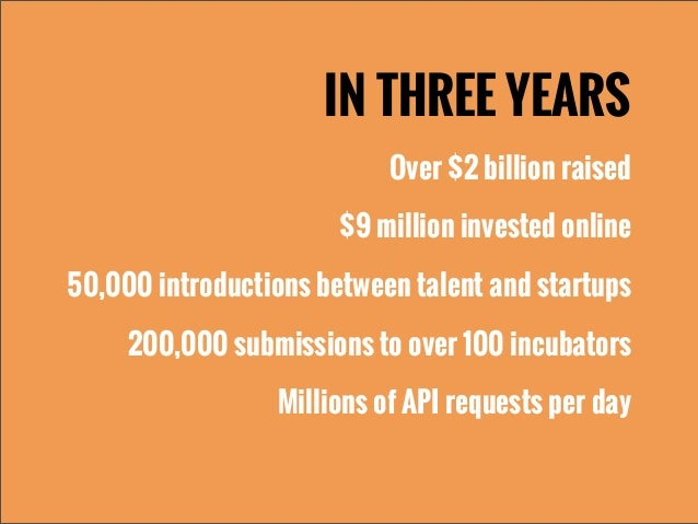 IN THREE YEARSOver $2 billion raised$9 million invested online50,000 introductions between talent and startups200,000 subm...