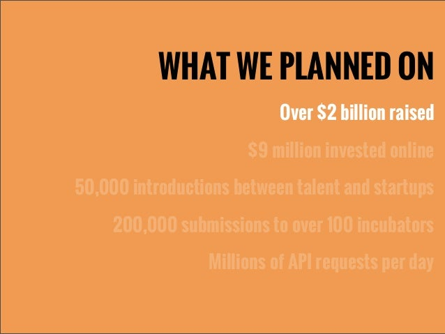 WHAT WE PLANNED ONOver $2 billion raised$9 million invested online50,000 introductions between talent and startups200,000 ...