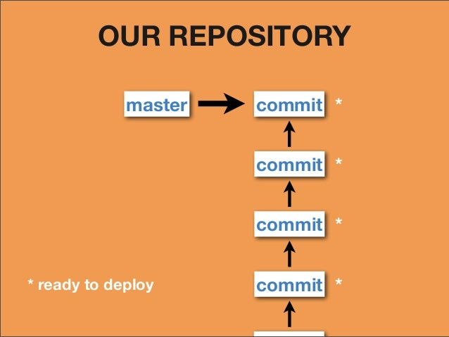 IF YOU MUSTmaster commitcommitcommitcommitfeature