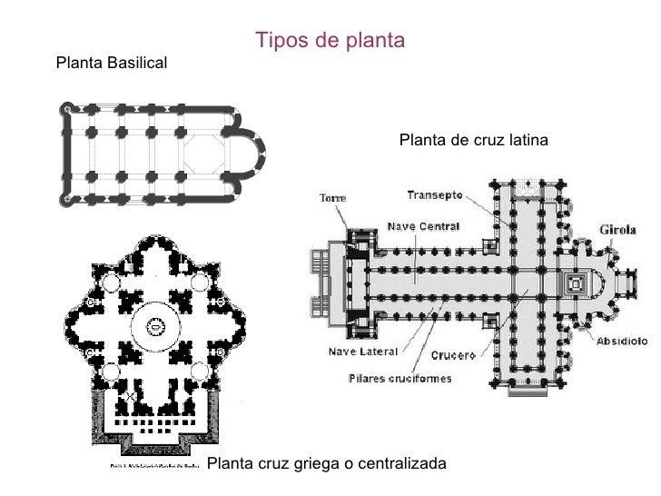 Santillana La Arquitectura