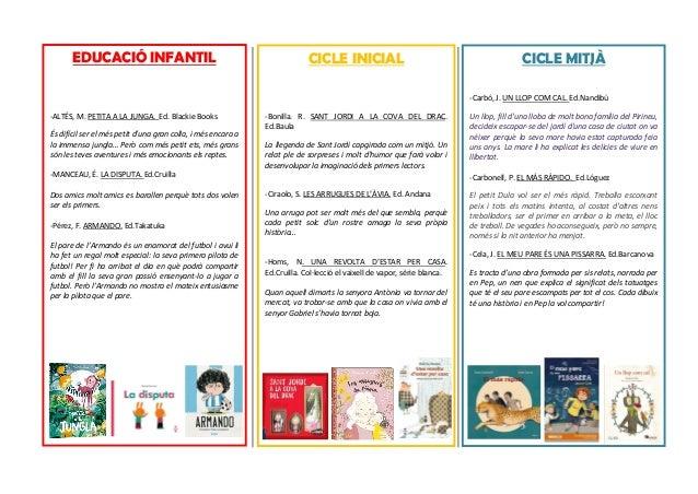 EDUCACIÓ INFANTIL -ALTÉS, M. PETITA A LA JUNGA. Ed. Blackie Books És difícil ser el més petit d'una gran colla, i més enca...