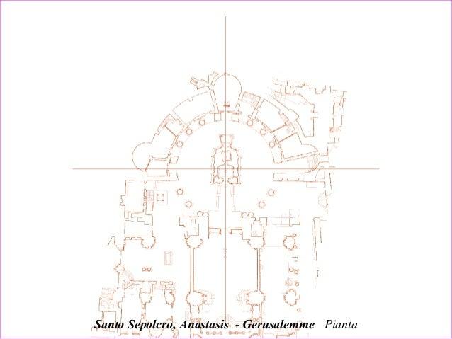 Santo Stefano Rotondo Santo Sepolcro Relazione Geometrica