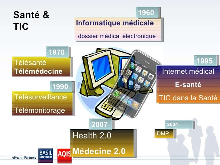 SantéWeb2 0 Silber Slide 2