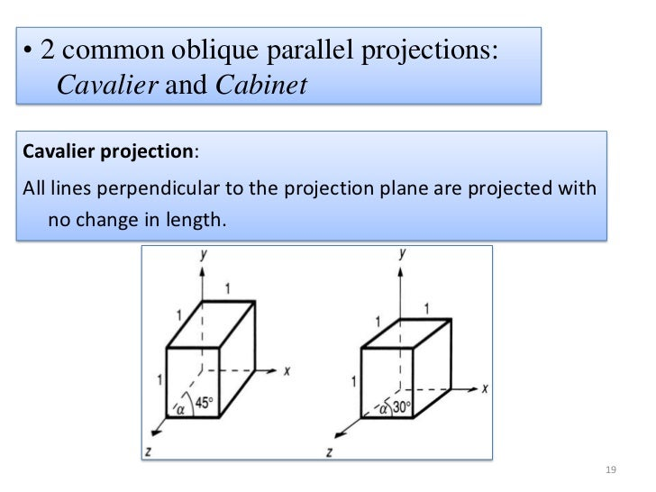 Projection In Computer Graphics