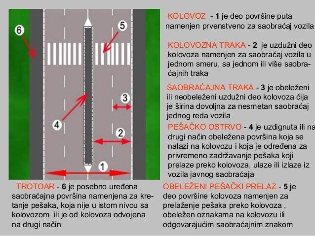 KOLOVOZ - 1 je deo površine puta namenjen prvenstveno za saobraćaj vozila KOLOVOZNA TRAKA - 2 je uzdužni deo kolovoza name...