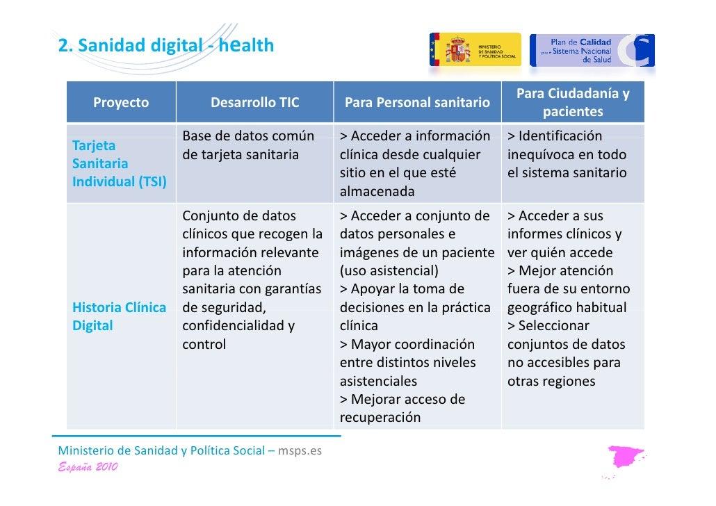 Pol ticas sobre sanidad digital informaci n e internet en salud es - Oficinas de atencion a la ciudadania linea madrid ...