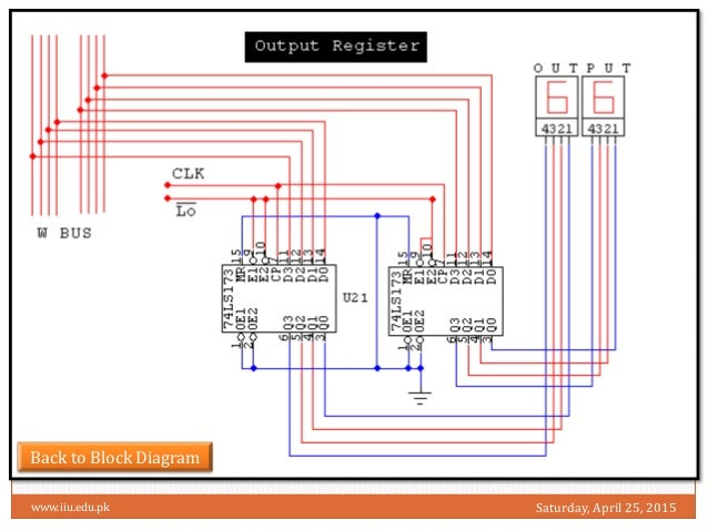 sap 1 sap server architecture diagram sap 1 circuit diagram #12