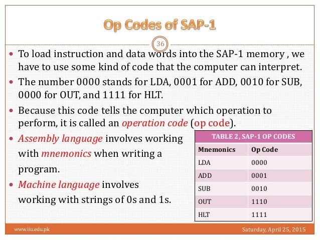 sap 1 instruction set