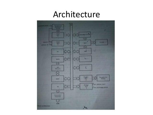 sap ii articture sap 2 rh slideshare net Sample SAP Business Process Diagrams SAP Tables Diagram