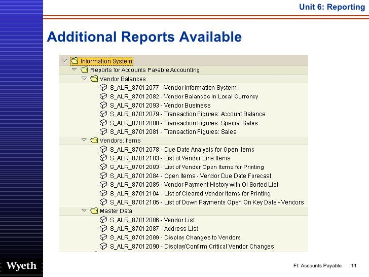 Additional Reports Available