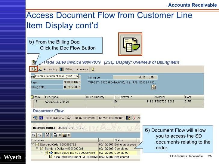 SAP Accounts Reveivable SAP Documents | http://sapdocs info