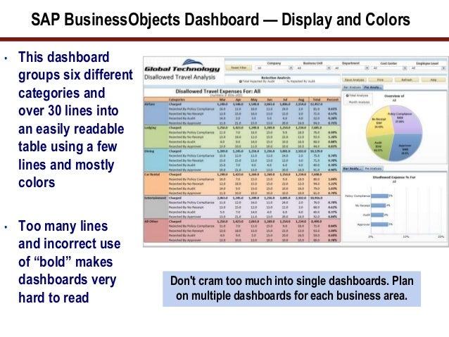 SAP BusinessObjects Dashboards - SAP EA Explorer