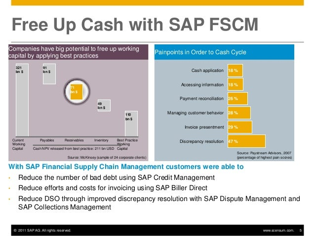 Sap credit and collection management fandeluxe Choice Image