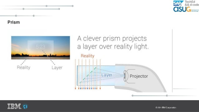 business applications of google glass