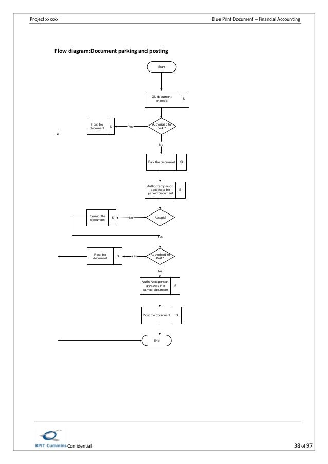 Sap fico bbp sample document pdf new malvernweather Image collections
