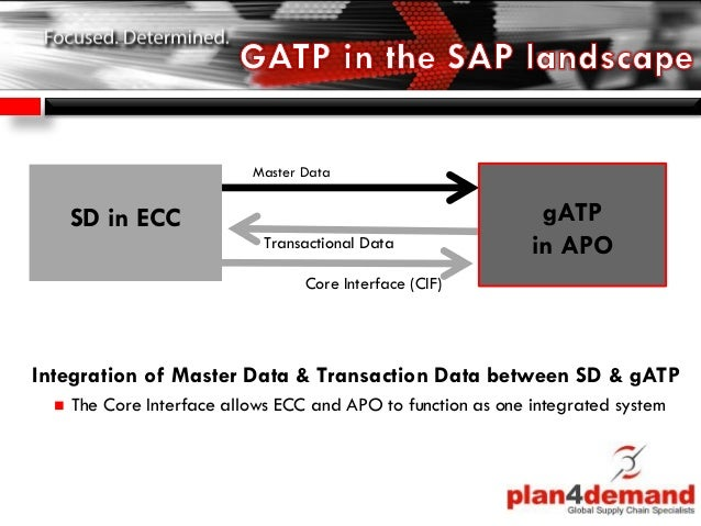 scp and sap apo Security authorizations in sap apo home cross-module security authorizations in sap apo what this supply chain planning with demand works smoothie.