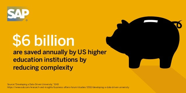 """$6 billion are saved annually by US higher education institutions by reducing complexity Source:""""Developing a Data-Driven ..."""