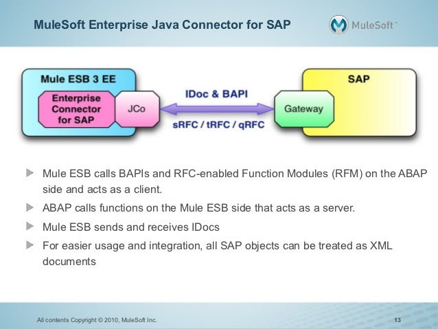 MuleSoft Enterprise Java Connector for SAP Mule ESB calls BAPIs and RFC-enabled Function Modules (RFM) on the ABAP side an...