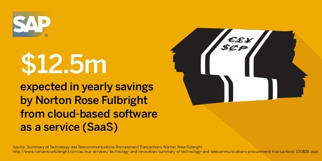 $12.5m expected in yearly savings by Norton Rose Fulbright from cloud-based software as a service (SaaS) Source: Summary o...