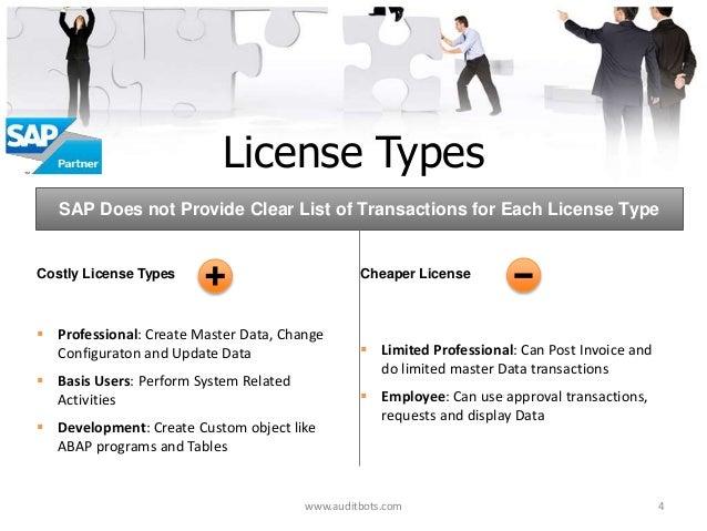 Sap License Cost