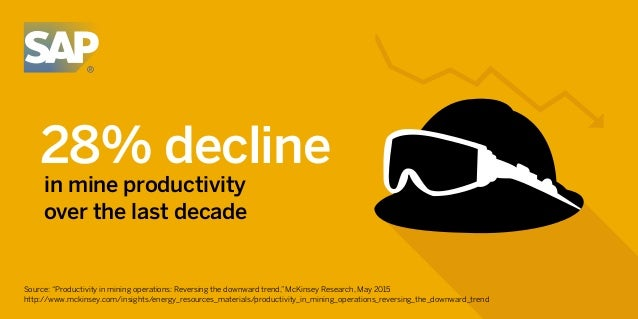 """28% decline in mine productivity over the last decade Source: """"Productivity in mining operations: Reversing the downward t..."""