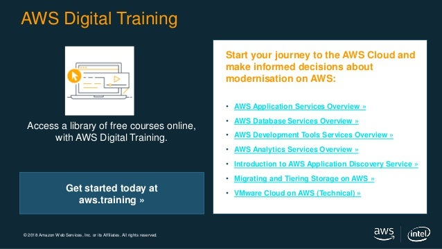 SAP Modernization with AWS
