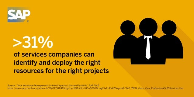 """>31% of services companies can identify and deploy the right resources for the right projects Source: """"Total Workforce Man..."""