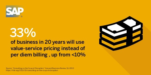 """33% of business in 20 years will use value-service pricing instead of per diem billing , up from <10% Source: """"Consulting ..."""