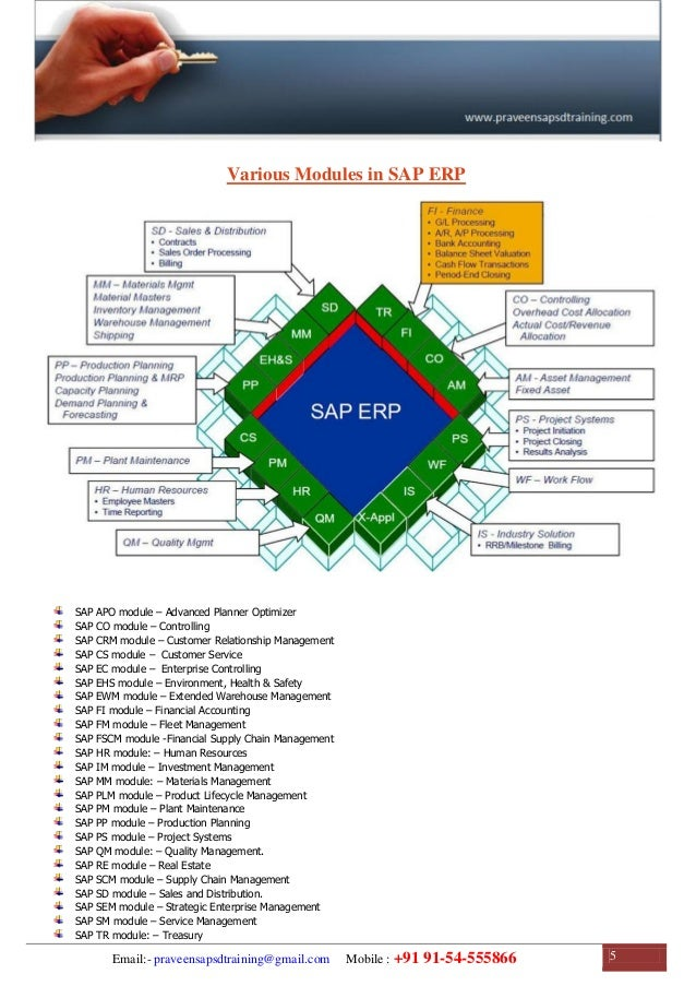 sap sd training sap sd configuration guide sap sd sap ewm config guide SAP EWM PPF