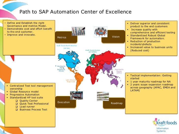 Data Science Center of Excellence Assessment | Case Study