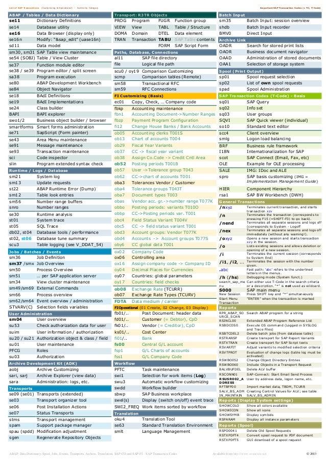 Sap sd transaction codes pdf viewer