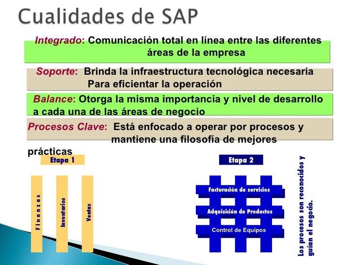 Sap R 3
