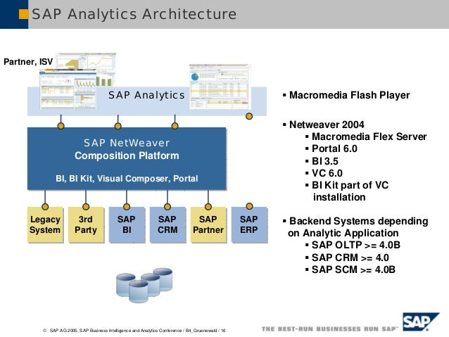 Sap Analytics Creating Smart Business Processes