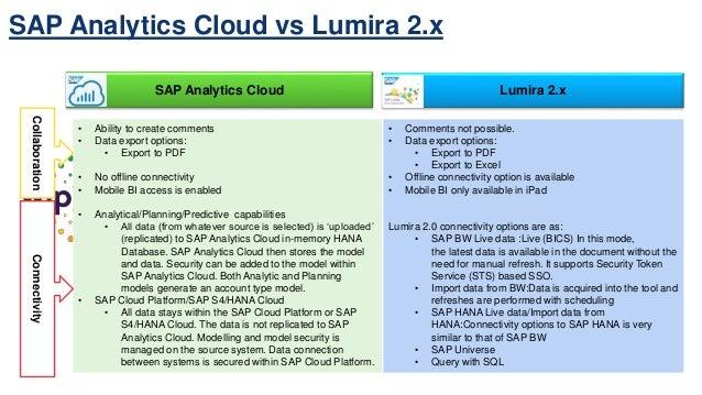 Sap analytics cloud vs lumira 2 x