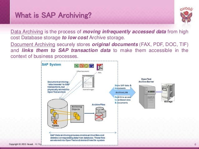 Avaali Solutions Sap Archiving And Document Access By