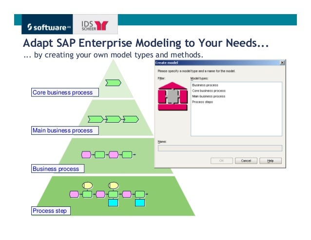 Sap enterprise modeling applications aris 12 ccuart Image collections