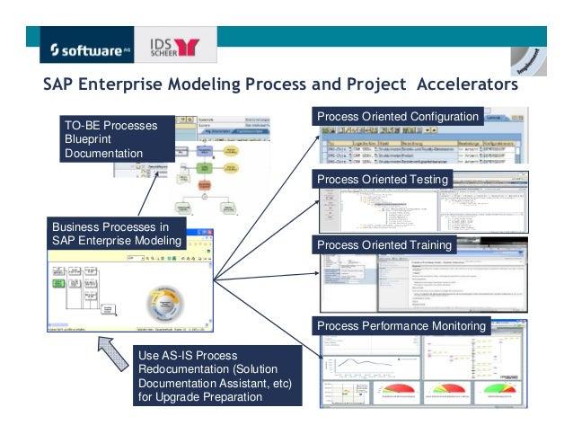 Sap enterprise modeling applications aris 23 sap enterprise malvernweather Image collections