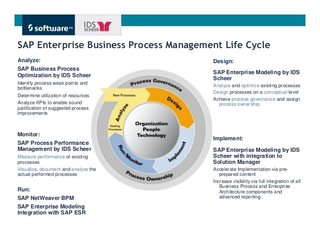 Business process - Wikipedia