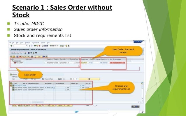 SAP ATP check for Sales Order