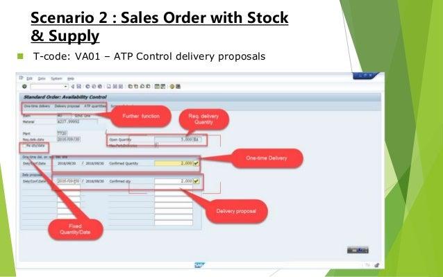 SAP ATP check for Sales Order